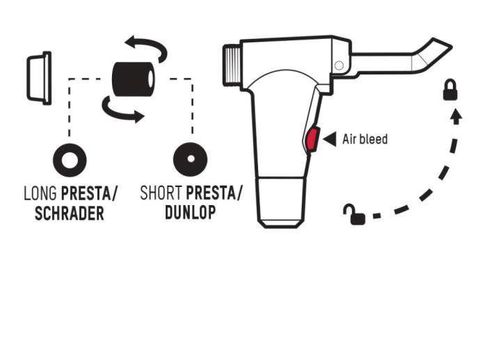 BLACKBURN Piston 3 matte black/grey nožní pumpa